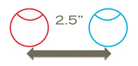 mit jelent a 4 látás 5. vízió, hogyan lehet helyreállítani