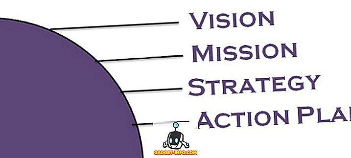 Küldetés, jövőkép és stratégia