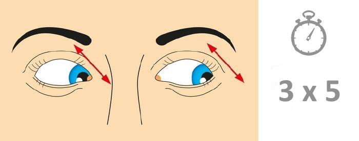 Szemtorna – Néhány gyakorlat a jobb látásért