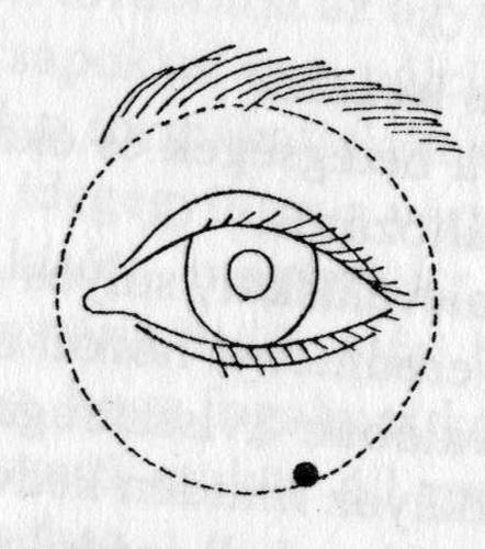 akupresszúra és látás