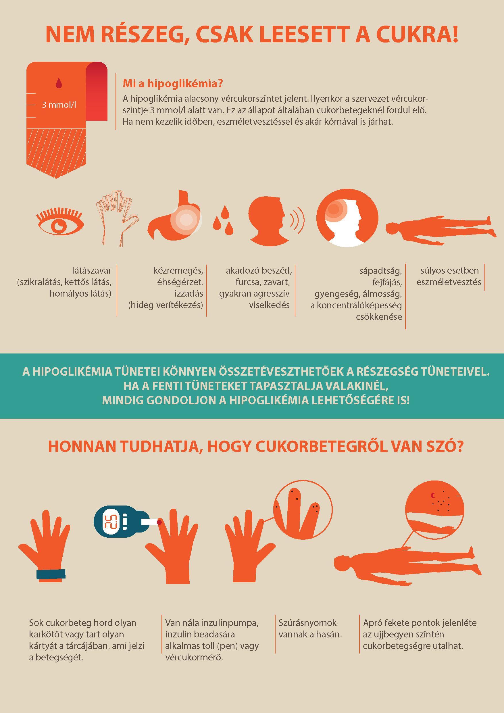 hipoglikémiás látás