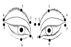 a látás akupunktúrás javítása)