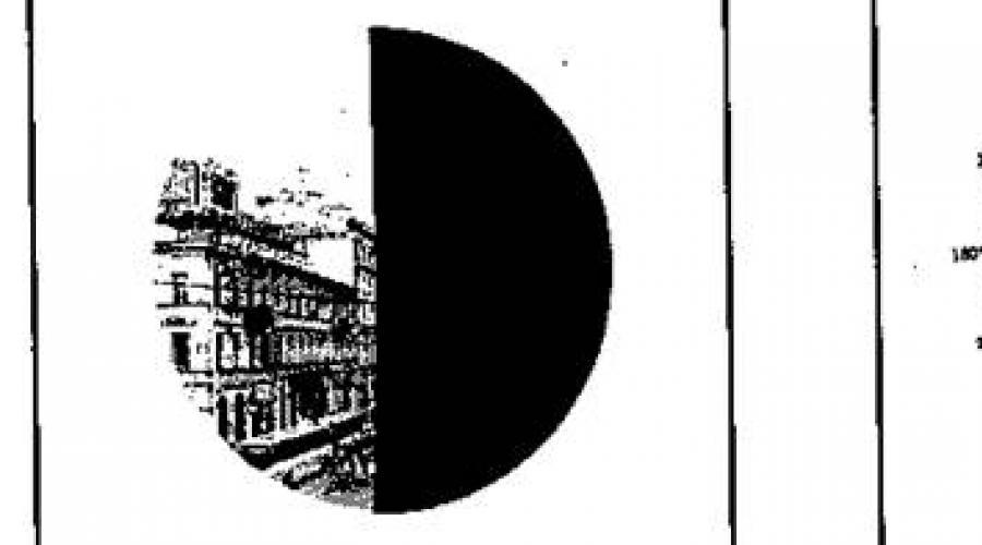 3-4 típusú látásromlás