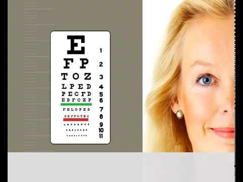 Astigmatizmus és myopia tinédzserben 0,3 és 0,7 Hyperopia egy év alatti gyermekeknél
