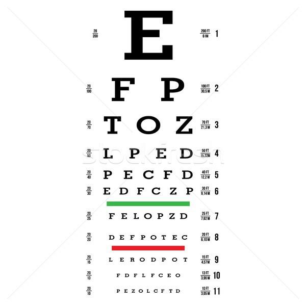 aki edzéssel javította a látást távolság és közeli látás