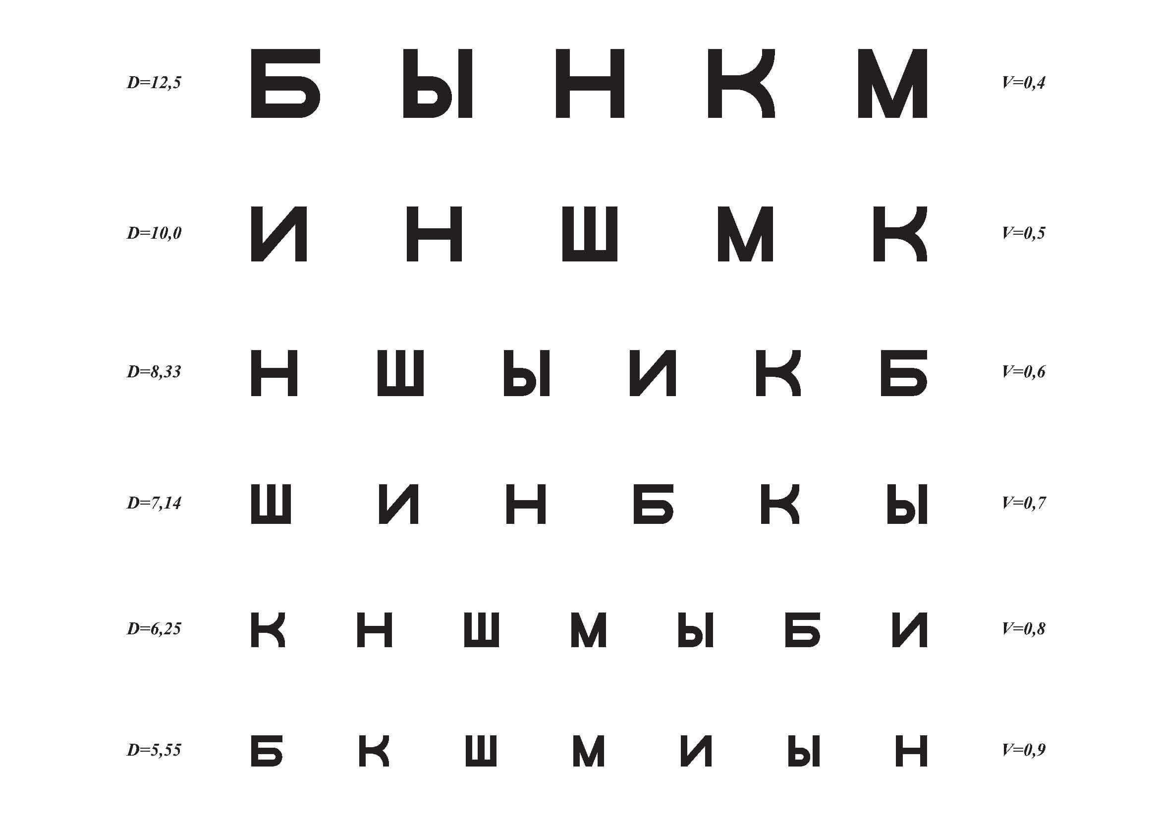 szemvizsgálati táblázat milyen formátumban)
