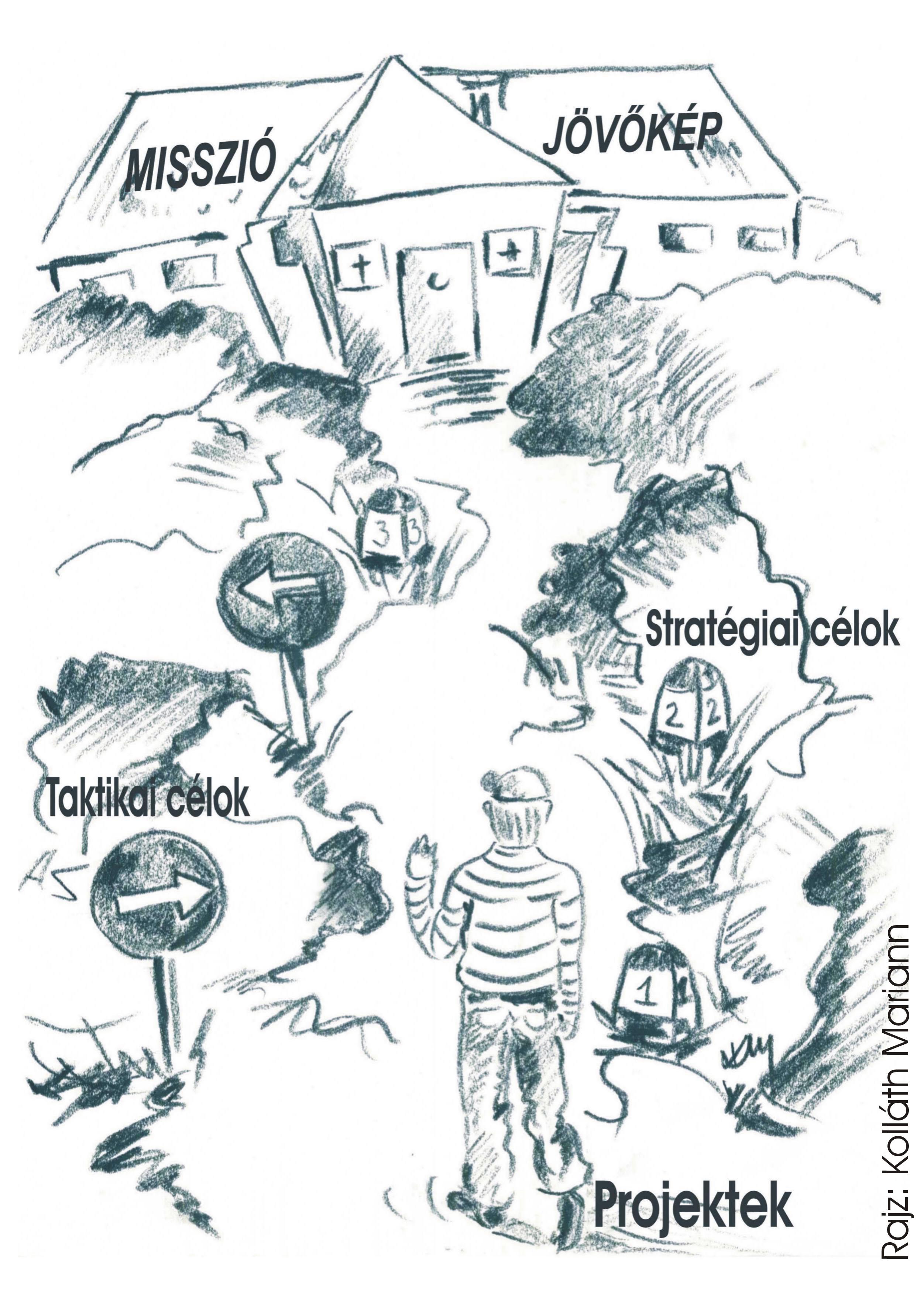 jövőkép és gondolkodás)