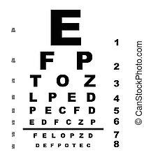 szem teszt vektor