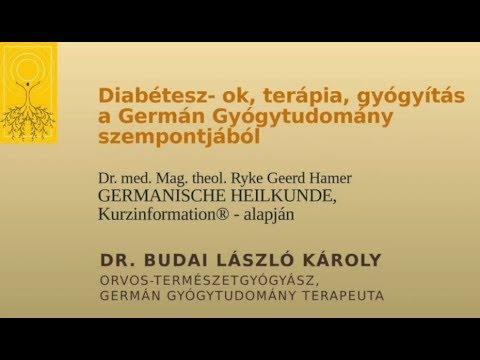 látás-helyreállítási módszerek könyv)