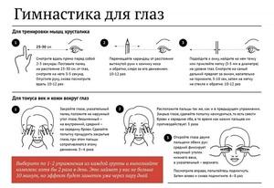 Látás javítása zhdanov bates módszerrel
