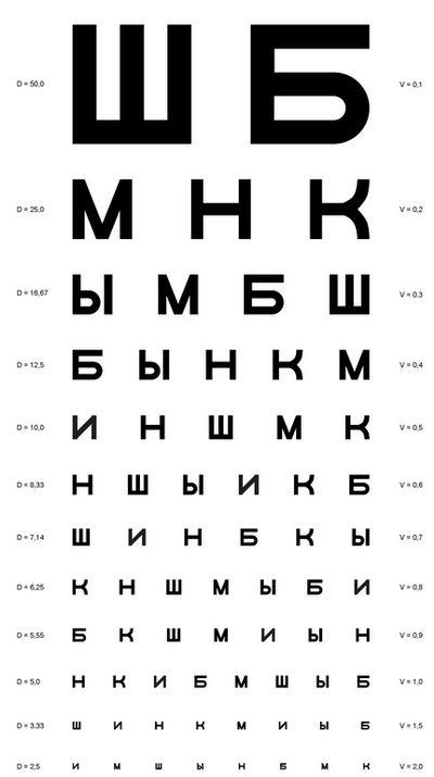 helyreállíthatja a látást 3 5