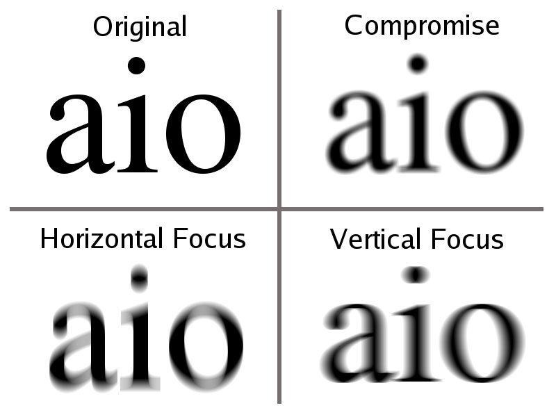 a látásélesség rövid távú csökkenése