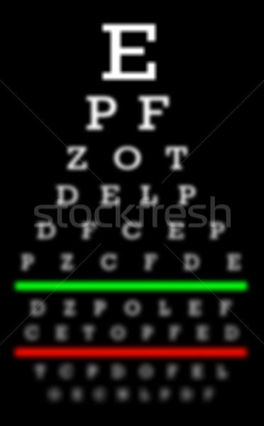 színes vak szem teszt diagram)