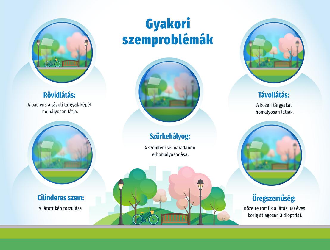 3. látás kezelés)