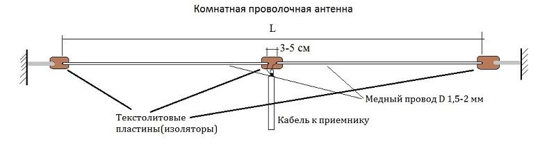 hogyan lehetne javítani a látásmunkát)
