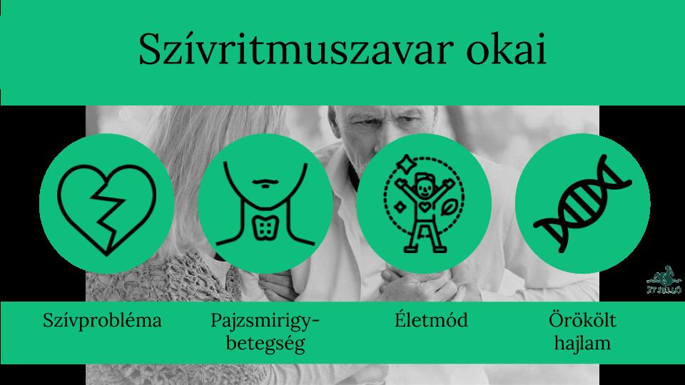 Szemromlás tünetei és kezelése • zonataxi.hu