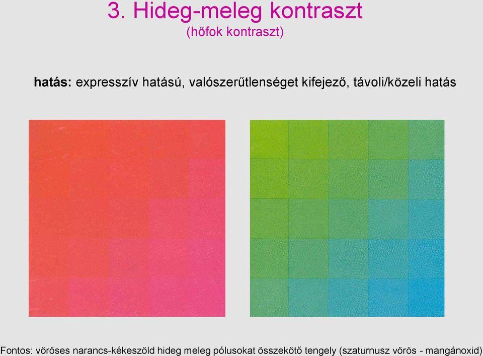 a kontraszt hatása a látásra
