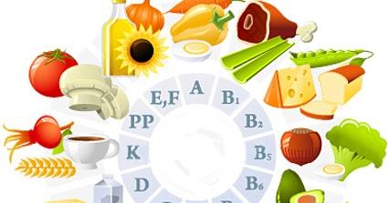 vitaminok neve a látáshoz