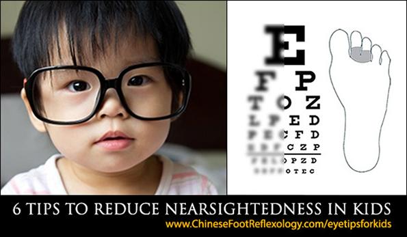 myopia 6 0 dioptria
