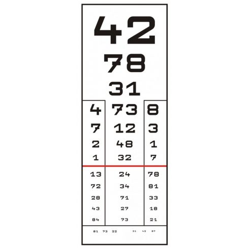 látásélesség mérési távolság