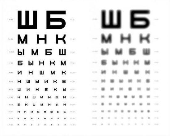a látás kapcsolódása az agyhoz