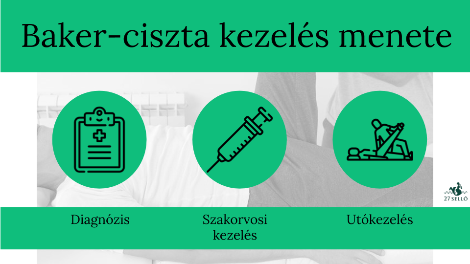 hyperopia kezelés homeopátiával)