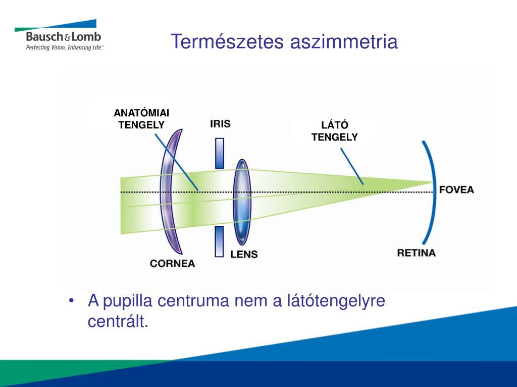 online látásélességi tesztek