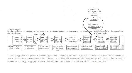 A látásvizsgálat táblája (Sivtsev tábla) - Szemhéjgyulladás