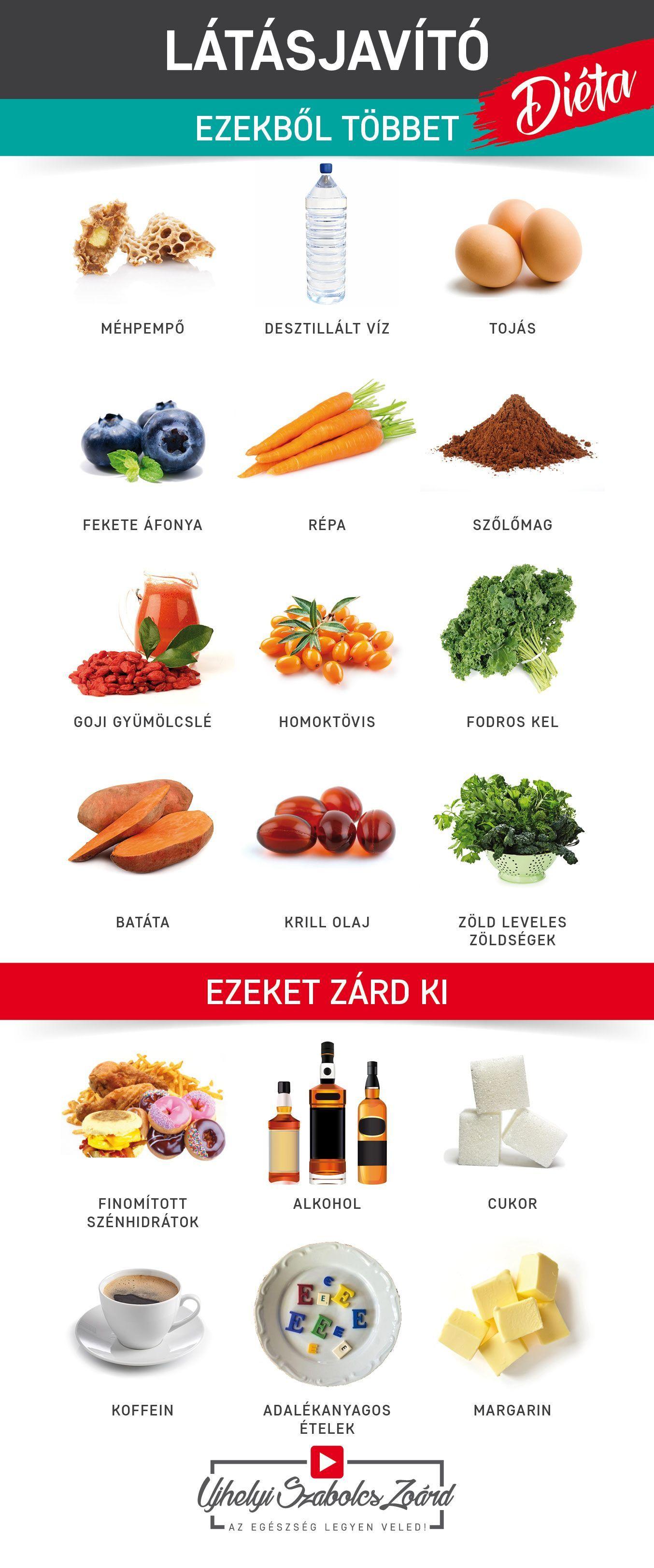 homályos látás étel
