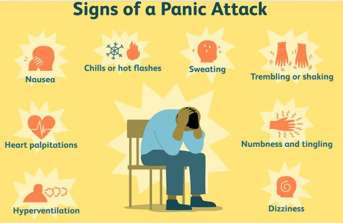 látás pánikrohamok során