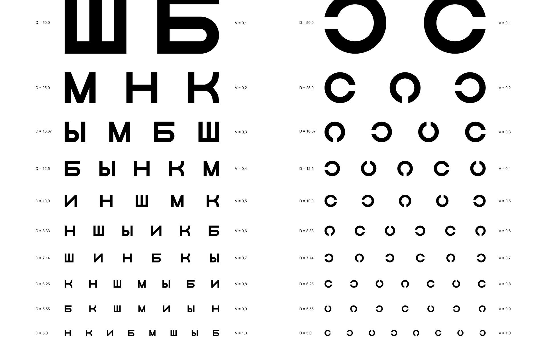 látásélesség 0 7