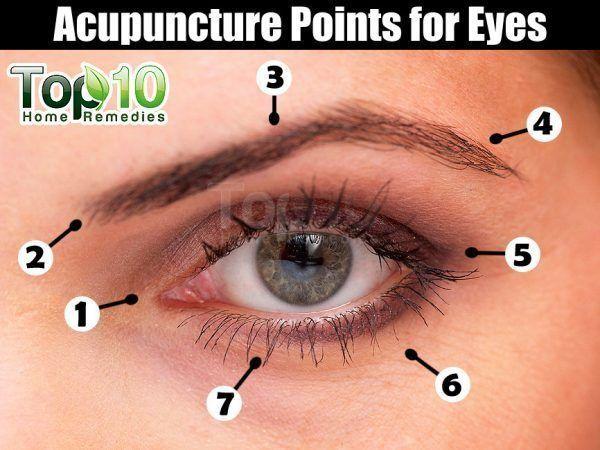 myopia és hyperopia hogyan kell kezelni)