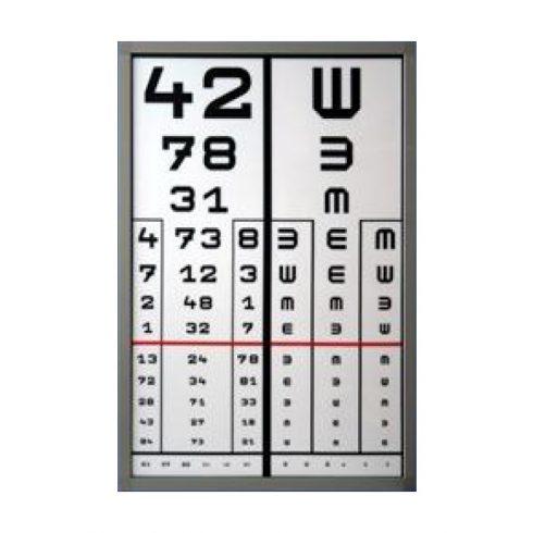 Látásélesség-mérési táblázat - zonataxi.hu