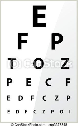 Asztal a látás otthon ellenőrzésére, Egy asztal a látás ellenőrzésére orvosként