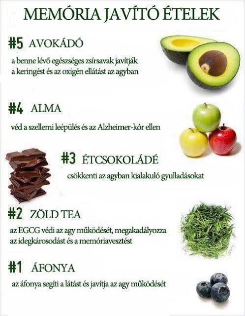 látás egészséges étel