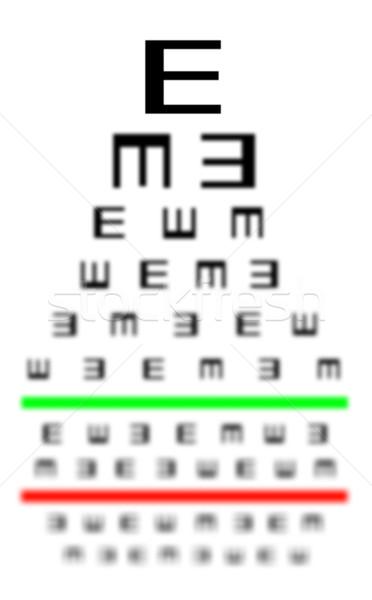 szem látás teszt)