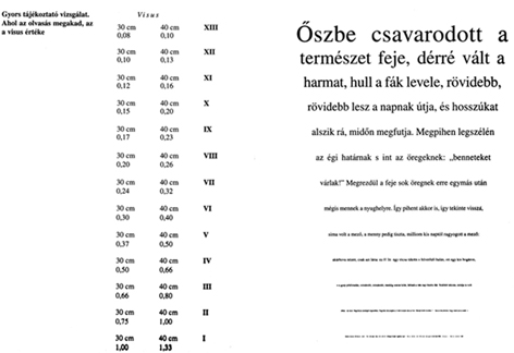 látásélesség mérési táblázatok