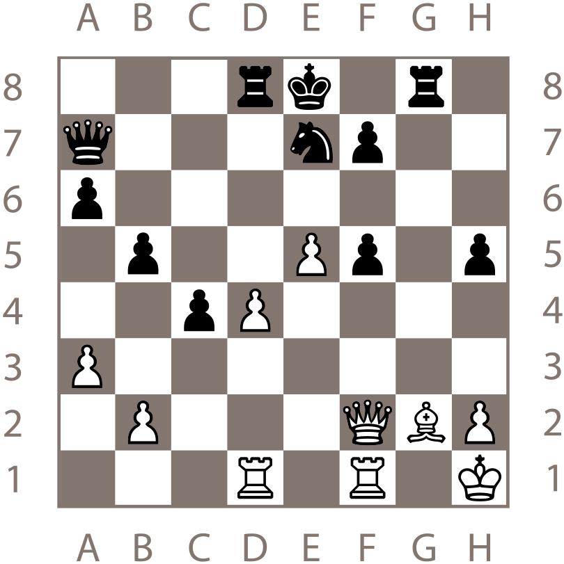 fejleszteni a kombinációs jövőképet a sakkban)