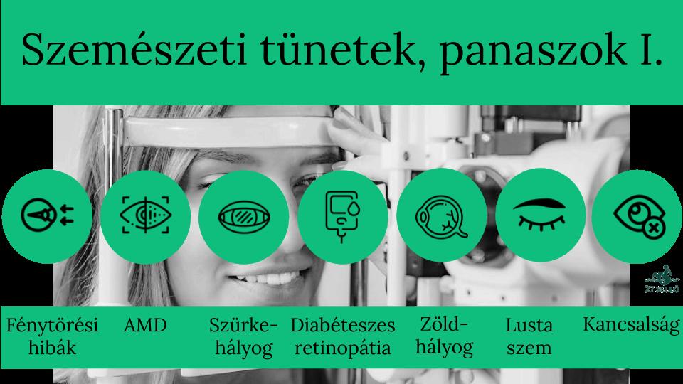 myopia modern kezelési módszerek