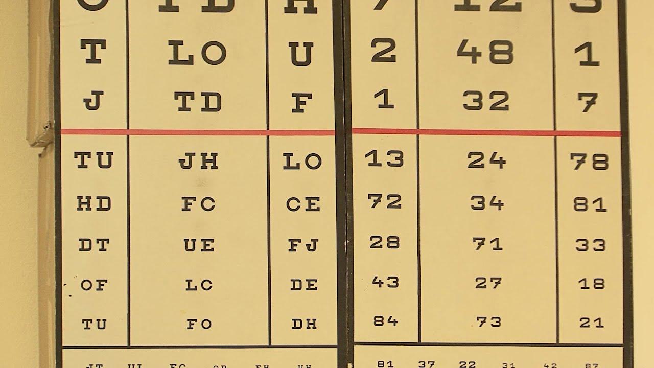 látásvizsgálati és helyreállítási táblázatok