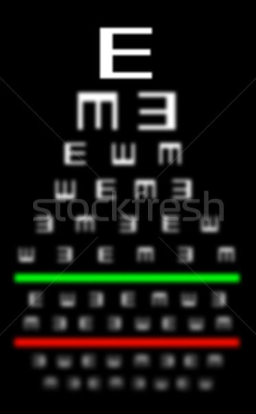 rossz látási teszt