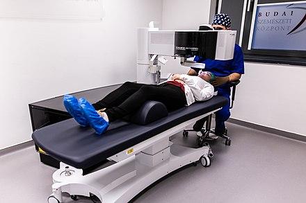 A rövidlátás (myopia) - Rövidlátás kezelési módszerek