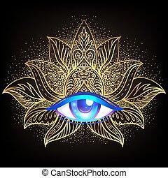 látássérült neurológia milyen színekkel fárad el a látás