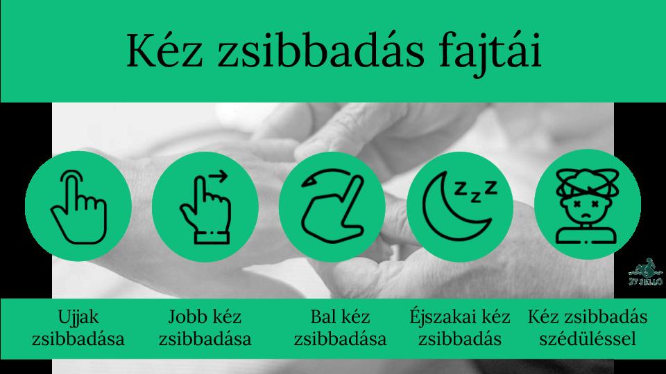 a látásromlott ujjak elzsibbadnak)