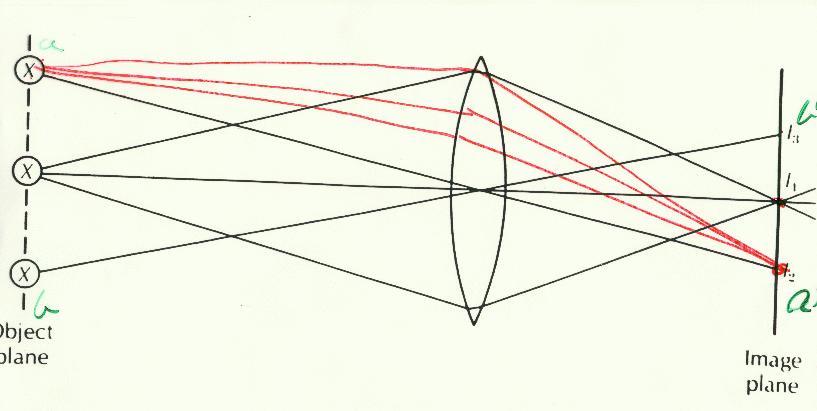 a látásélesség egységei)