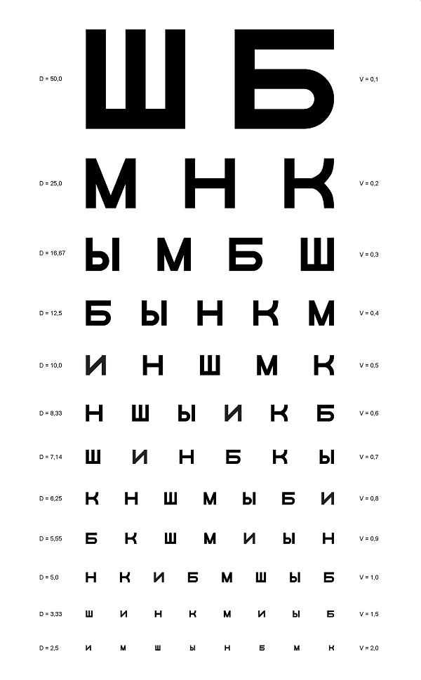 A4-es látásteszt tábla)