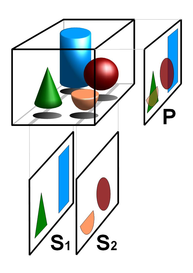 látás képalkotó technika