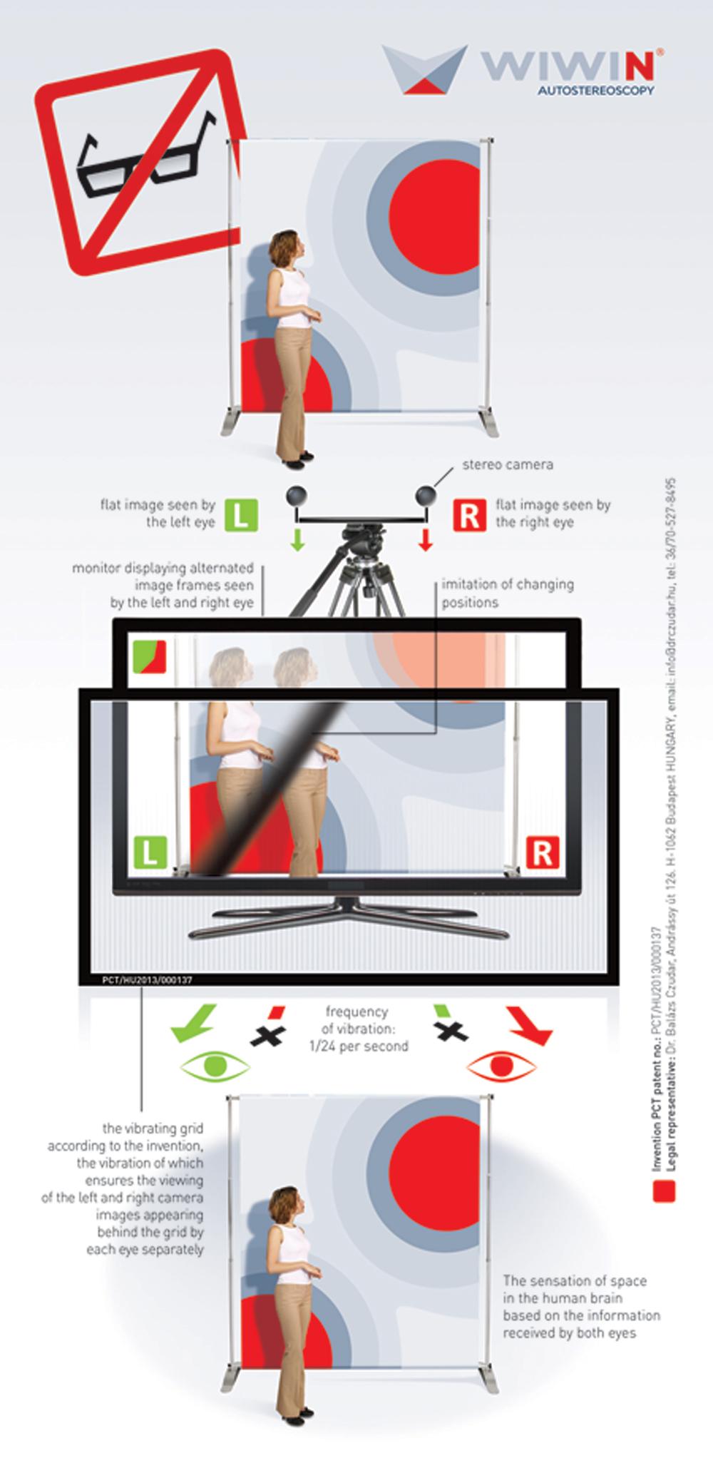 binokuláris látás fejlesztése látomás 1 sor