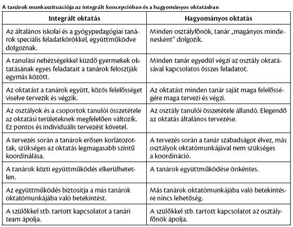 szemizmok hyperopia