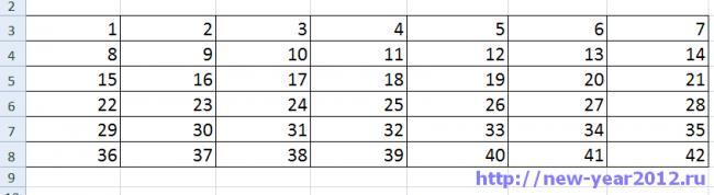 Főbb kérdések a Táblázatokról
